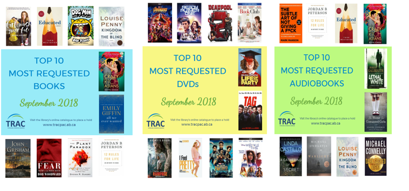 Three images of the library's flyer featuring the top 10 most requested books, audiobooks, and DVD's.