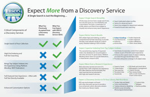 The Discovery Experience