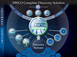 The Complete Discovery Solution