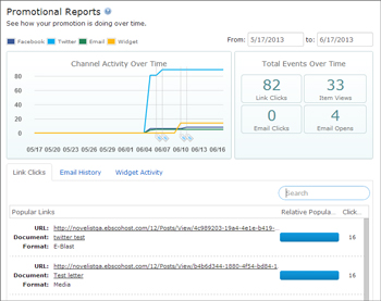 New report screen shows click, view and open activity in LibraryAware