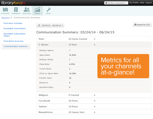 Metrics across all channels in LibraryAware